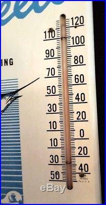 PENN Reels Advertising Thermometer